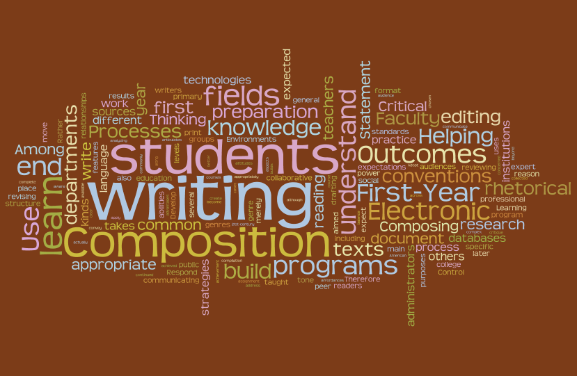 Word cluster with various words describing writing, the writing process, and content-specific words regarding writing.